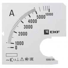 Шкала сменная для A721 5000/5А-1,5 EKF PROxima