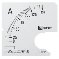 Шкала сменная для A721 125/5А-1,5 EKF PROxima