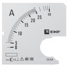Шкала сменная для A721 25/5А-1,5 EKF PROxima